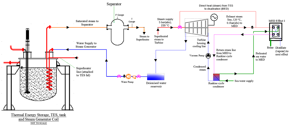 eewrc energy research rankine cycle