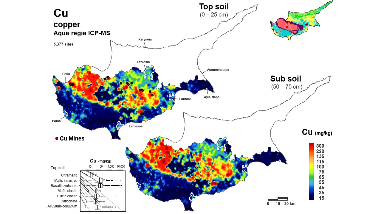 cu distrib in soil