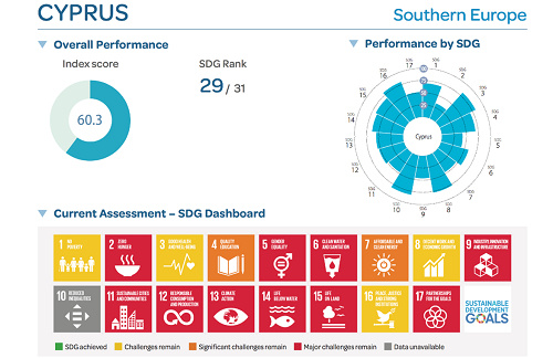 """The EU Should Make 2021 the """"Super Year"""" for Achieving the Sustainable Development Goals in Europe and Globally"""